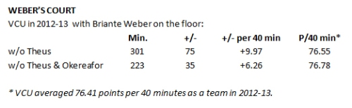 webers-court